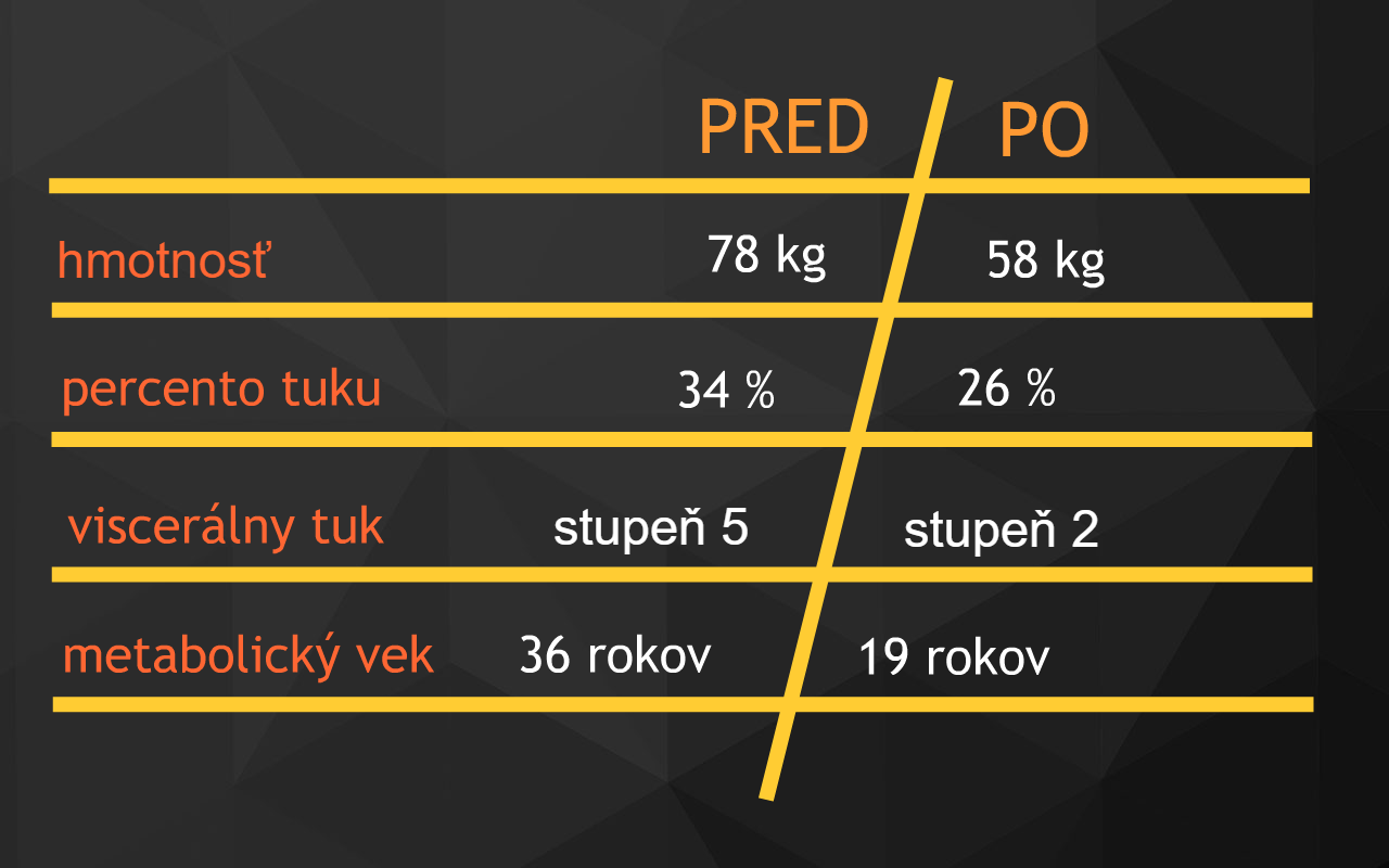 porovnanie_kika